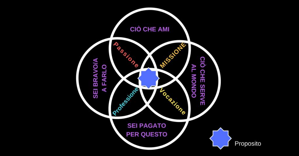 ikigai-lettura-akashica-felicità